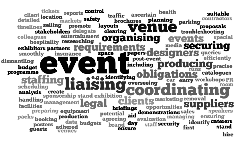 Project management of unexpected events